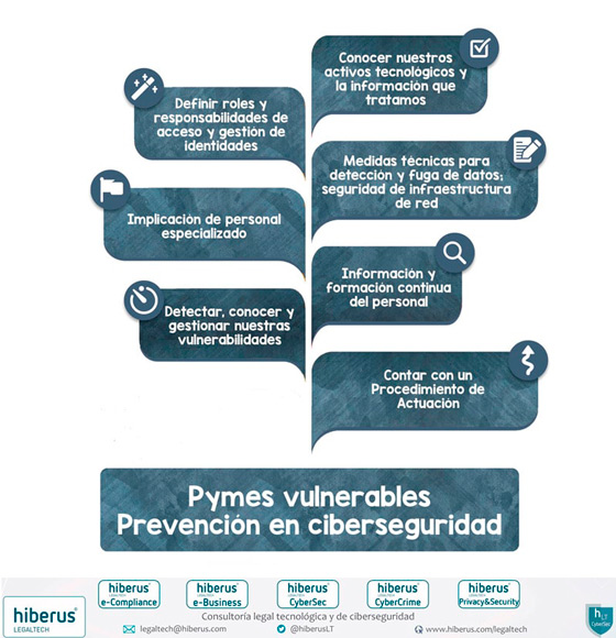 Pymes vulnerables